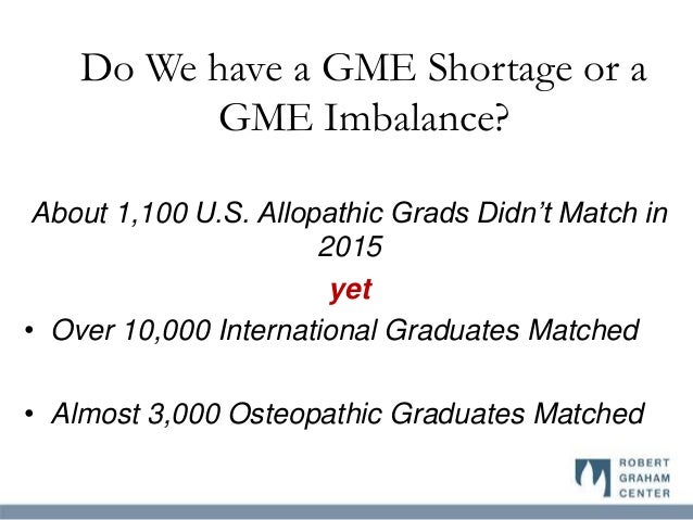 Trends in Graduate Medical Education