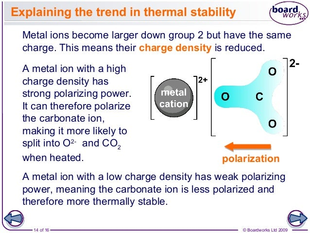 the thermal decomposition of nitrates Thermal stability of the group 2 carbonates and nitrates this page looks at the effect of heat on the carbonates and nitrates of the group 2 elements - beryllium, magnesium, calcium, strontium and barium it describes and explains how the thermal stability of the compounds changes as you go down the group.