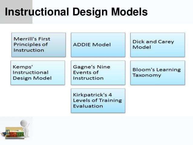 Instructional Design Trends In Digital Era 1