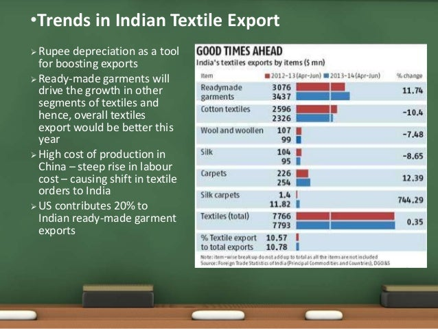 export trend in bangladesh Imports from bangladesh 850 03% 32nd -41% total merchandise trade ( exports + imports) 2,044 03% 31st 197% australia's investment relationship  with.