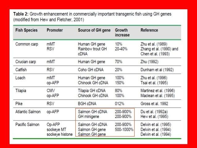 Types of AlgaeTypes of Algae Seaweed: Macro; benthic & muticellularSeaweed: Macro; benthic & muticellular algaealgae Micro...