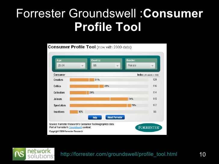 Forrester Groundswell : Consumer Profile Tool http://forrester.com/groundswell/profile_tool.html