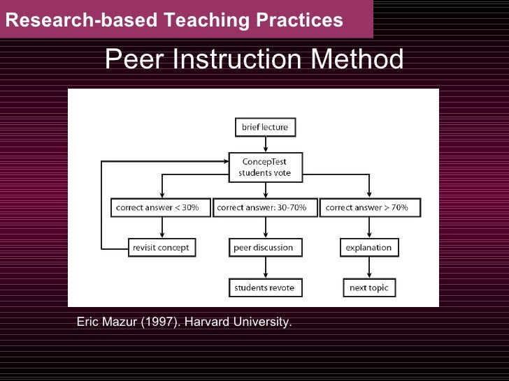eric mazur peer instruction pdf
