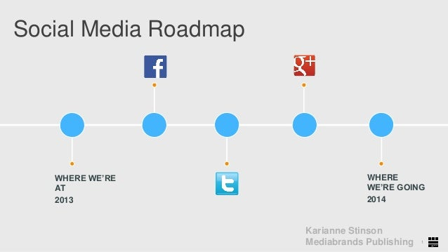 Social Media Roadmap  WHERE WE'RE AT 2013  WHERE WE'RE GOING 2014  Karianne Stinson Mediabrands Publishing  1