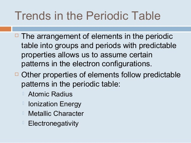 Trends in the periodic table trends urtaz Gallery