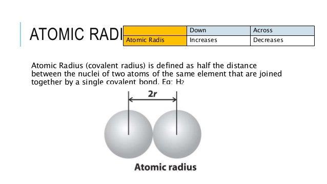 Trends in the periodic table atomic radius atomic radius covalent urtaz Images