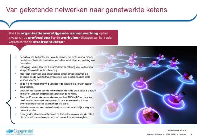 4Copyright © Capgemini 2014. All Rights Reserved Trends in Veiligheid 2014 Van geketende netwerken naar genetwerkte ketens...