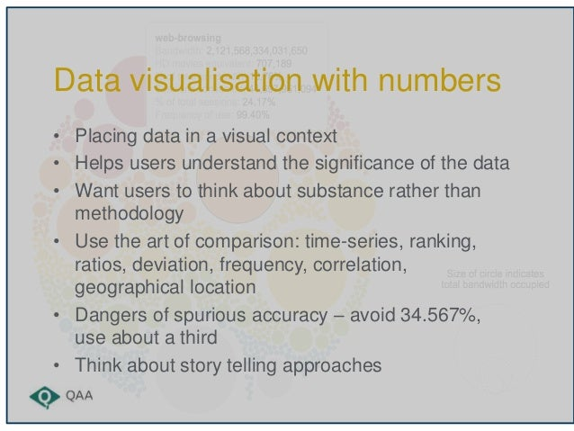 • Placing data in a visual context • Helps users understand the significance of the data • Want users to think about subst...
