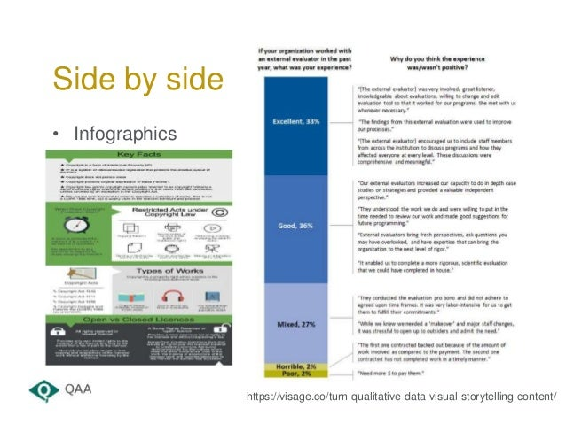 • Infographics Side by side https://visage.co/turn-qualitative-data-visual-storytelling-content/