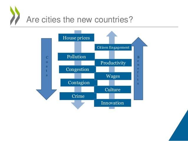 C o s t s House prices B e n e f i t s Congestion Contagion Pollution Crime Citizen Engagement Productivity Wages Culture ...