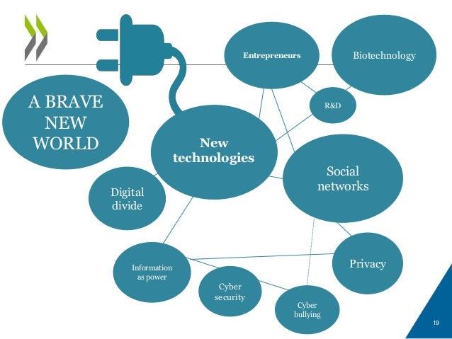 19 New technologies Social networksDigital divide Information as power Entrepreneurs Cyber bullying Cyber security Biotech...