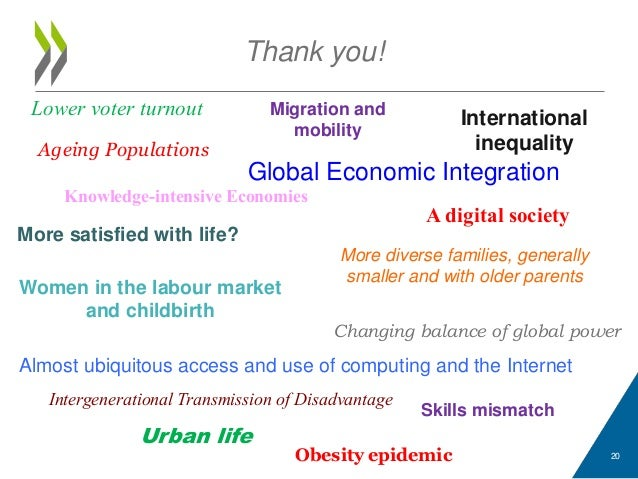 Thank you! 20 Ageing Populations Global Economic Integration International inequality Intergenerational Transmission of Di...