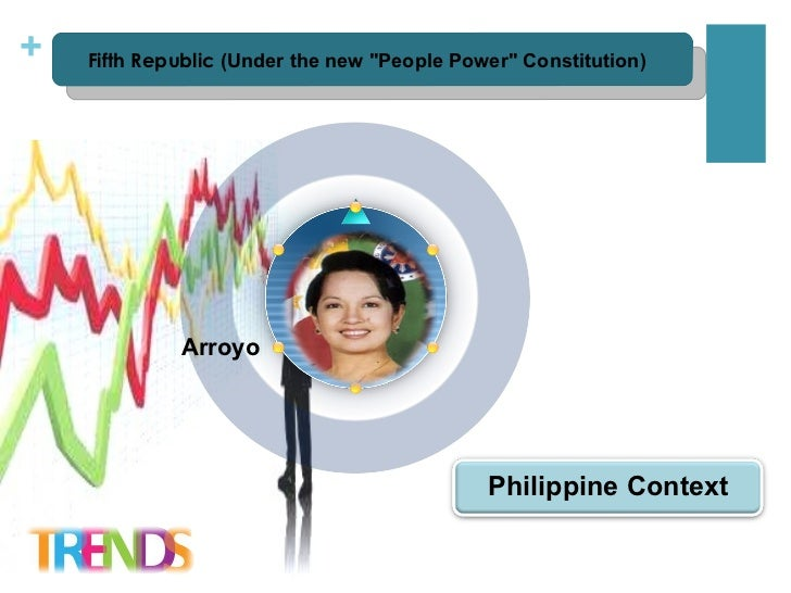issues and challenges of public administration in the philippines Fast-paced population growth and rampant urbanization represent some of the major population concerns in the philippines.
