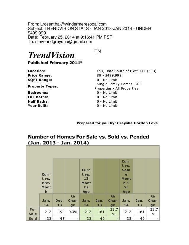 From: Lrosenthal@windermeresocal.com Subject: TRENDVISION STATS - JAN 2013-JAN 2014 - UNDER $499,999 Date: February 25, 20...