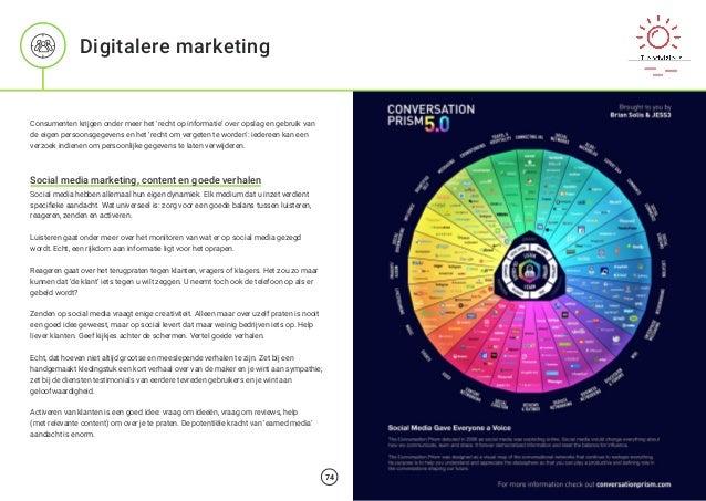 Consumenten krijgen onder meer het 'recht op informatie' over opslag en gebruik van de eigen persoonsgegevens en het 'rech...