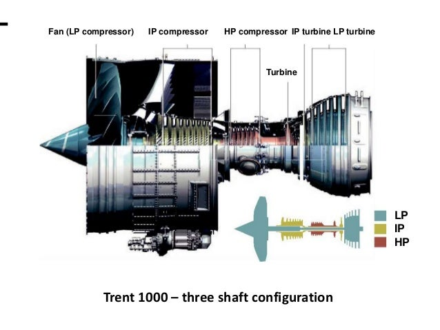 Hybrid Car Battery likewise 1482781 Duraspark Ii Guidance Needed furthermore Circuito De Controle De Motor Dc  m Usando 555 furthermore P 0900c152801db3f7 moreover TM 9 6115 670 14P 735. on generator engine control module