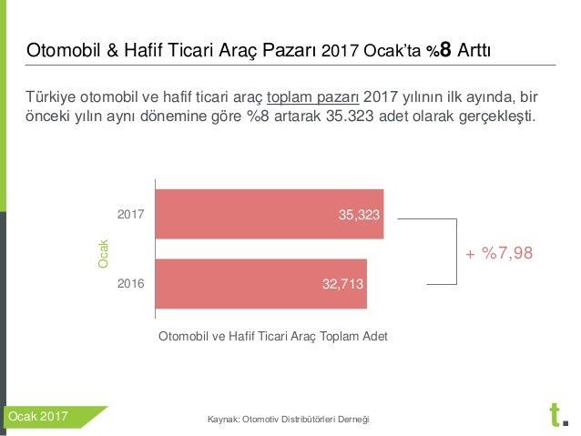 Treport Ocak 2017 Otomobil ve Hafif Ticari Arac Degerlendirmesi Slide 2