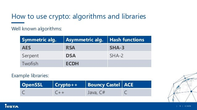 Introduction to cryptography for software developers