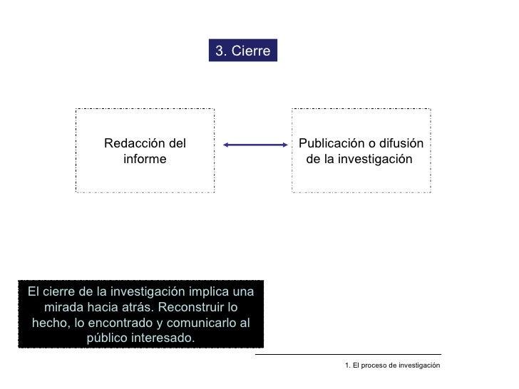 Redacción del informe 3. Cierre Publicación o difusión de la investigación  1. El proceso de investigación El cierre de la...