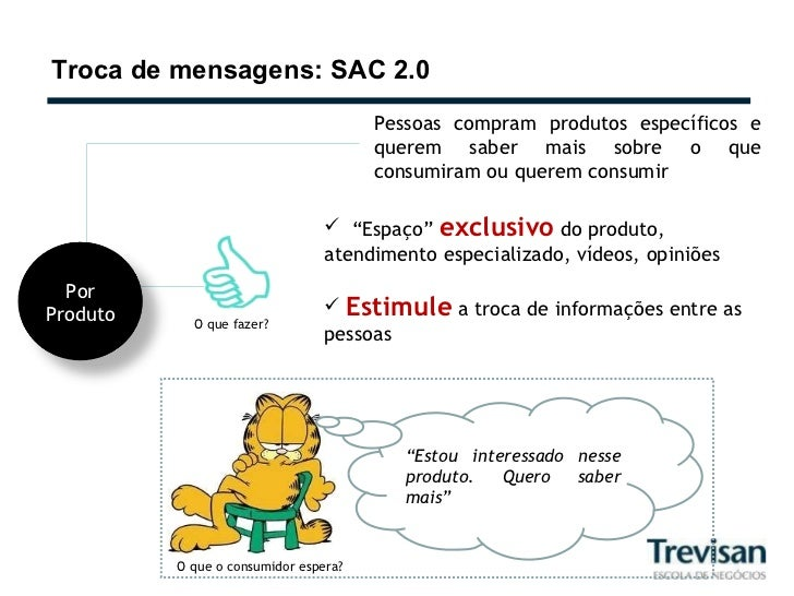 Troca de mensagens: SAC 2.0 Pessoas compram produtos específicos e querem saber mais sobre o que consumiram ou querem cons...