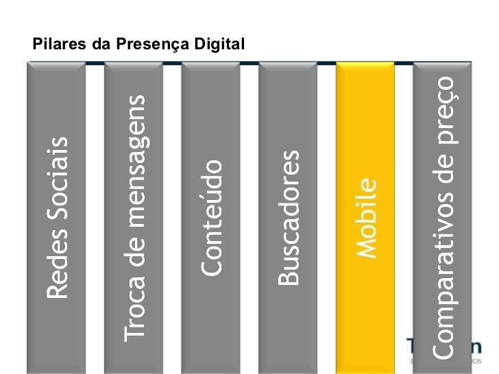 Pilares da Presença Digital