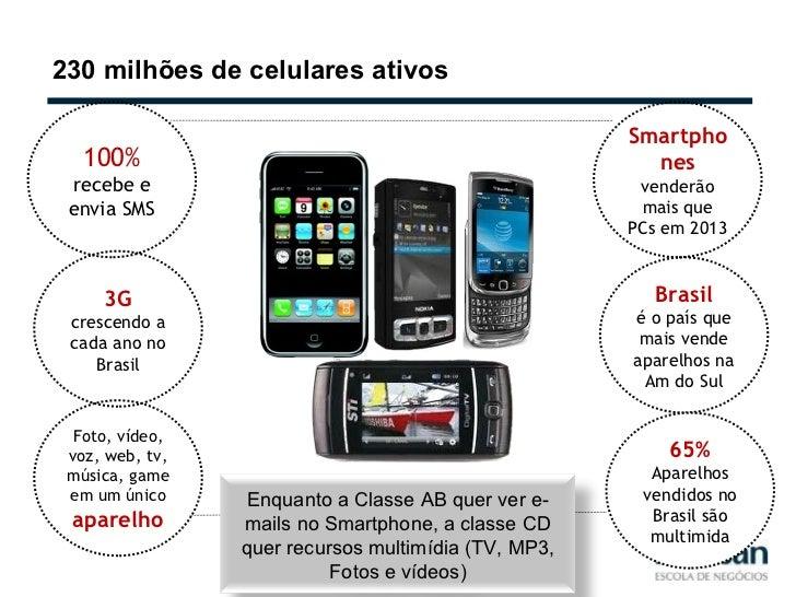 230 milhões de celulares ativos 100%  recebe e envia SMS Smartphones  venderão mais que PCs em 2013 3G  crescendo a cada a...