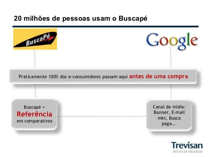 20 milhões de pessoas usam o Buscapé Praticamente 100% dos e-consumidores passam aqui  antes de uma compra Buscapé =  Refe...