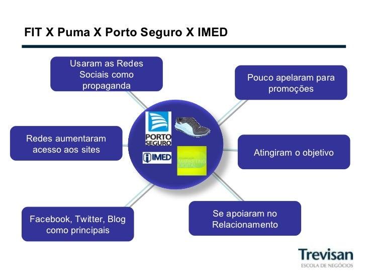 FIT X Puma X Porto Seguro X IMED Usaram as Redes Sociais como propaganda Facebook, Twitter, Blog como principais Se apoiar...