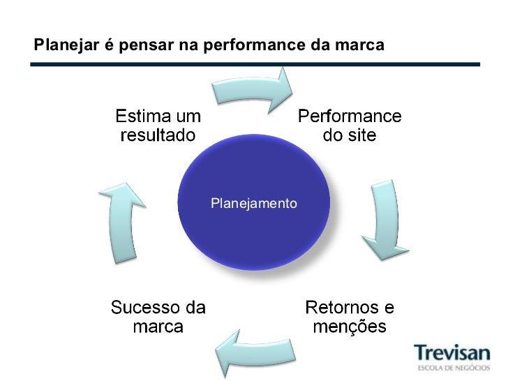 Planejar é pensar na performance da marca Planejamento