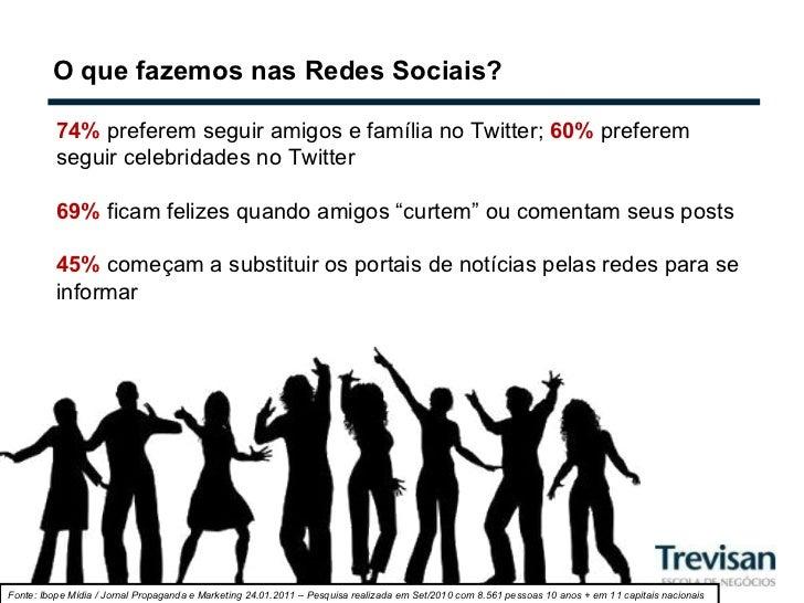 O que fazemos nas Redes Sociais? 74%   preferem seguir amigos e família no Twitter;  60%  preferem seguir celebridades no ...