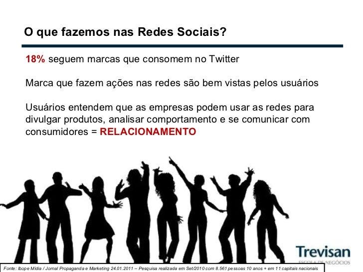 O que fazemos nas Redes Sociais? 18%   seguem marcas que consomem no Twitter Marca que fazem ações nas redes são bem vista...