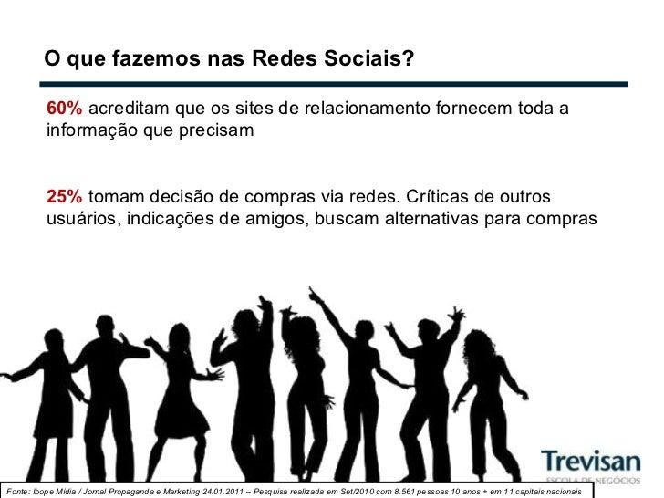 O que fazemos nas Redes Sociais? 60%  acreditam que os sites de relacionamento fornecem toda a informação que precisam 25%...