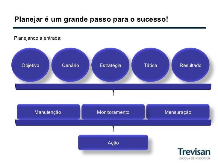 Planejar é um grande passo para o sucesso! Planejando a entrada: Objetivo Cenário Estratégia Tática Resultado Manutenção  ...