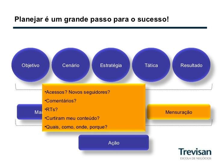 Planejar é um grande passo para o sucesso! Objetivo Cenário Estratégia Tática Resultado Manutenção  Mensuração Ação Monito...