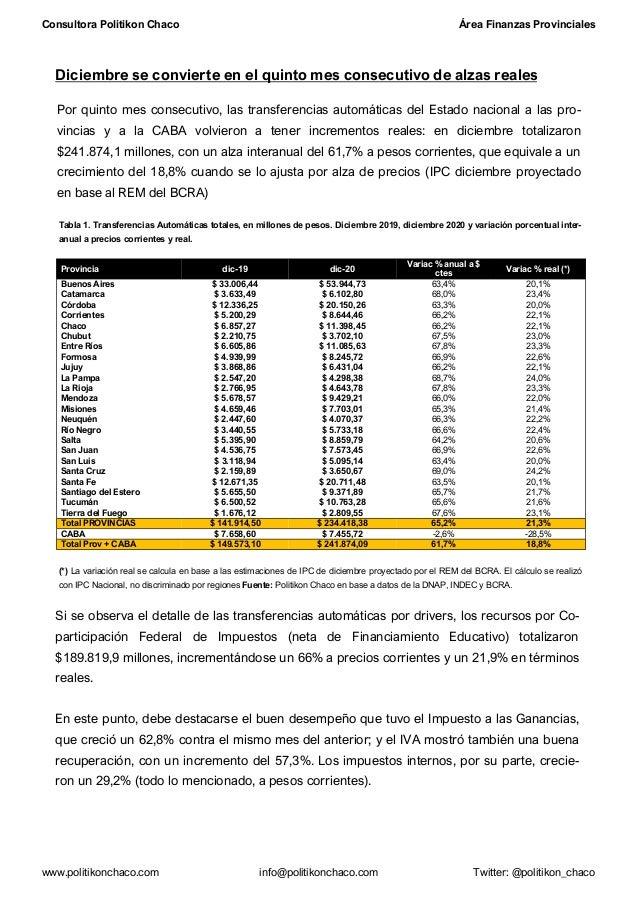 Transferencias automáticas a las provincias Diciembre 2020 Slide 3