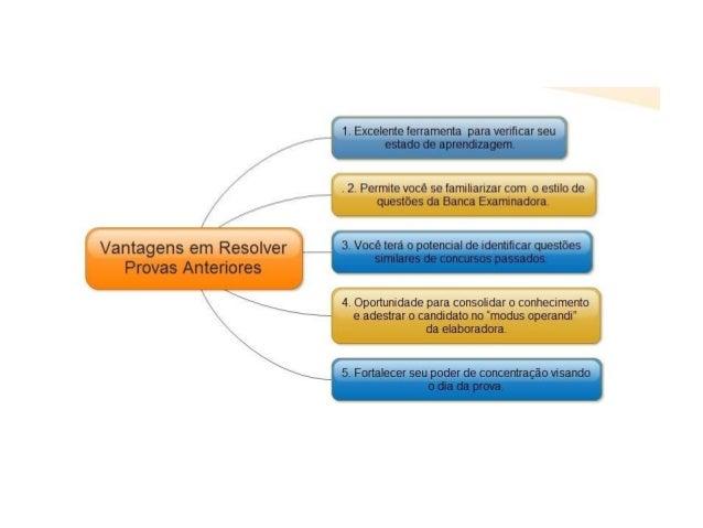 Coletânea de provas TRF médio Slide 3