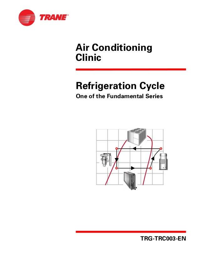 Trg Trc003 En Refrigeration Cycle