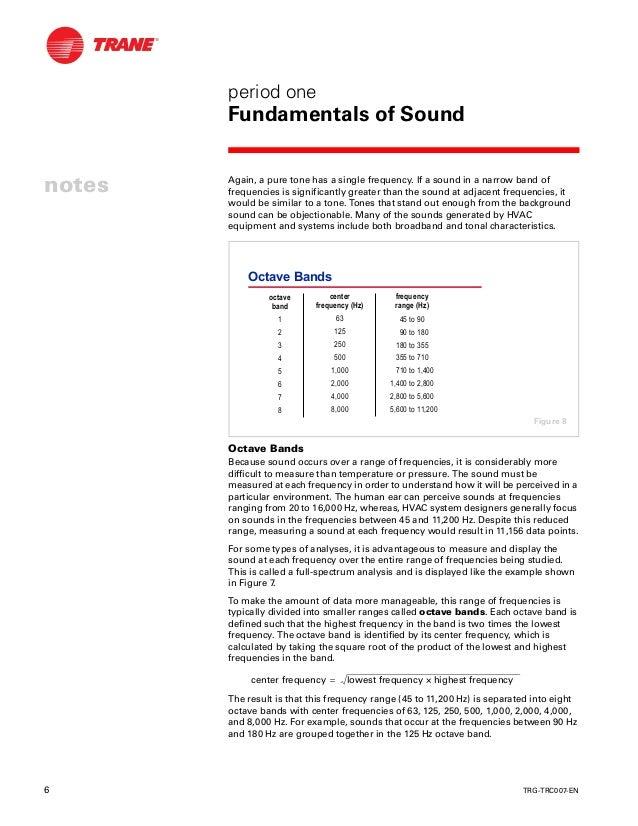 ebook interstitial and