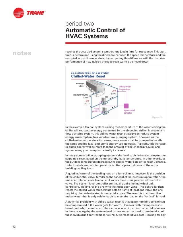 Trg trc017-en hvac system control