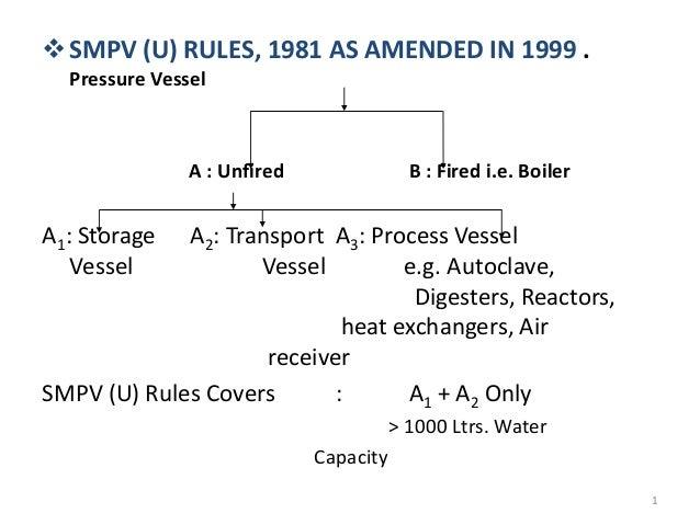 smpv u rules 1981