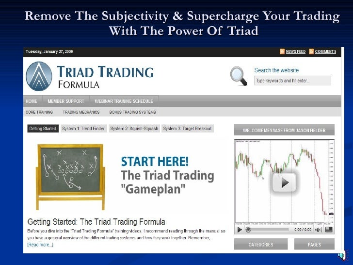 Remove The Subjectivity & Supercharge Your Trading  With The Power Of Triad