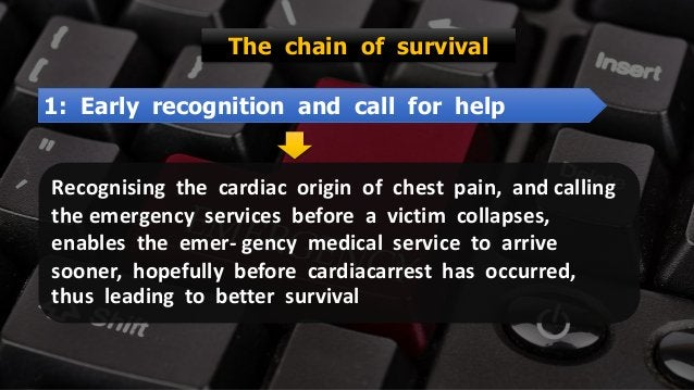 Free PowerPoint Templates 1: Early recognition and call for help The chain of survival Recognising the cardiac origin of c...