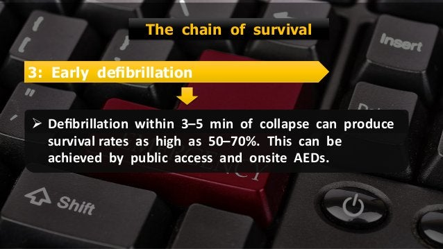 Free PowerPoint Templates 3: Early defibrillation The chain of survival  Defibrillation within 3–5 min of collapse can prod...