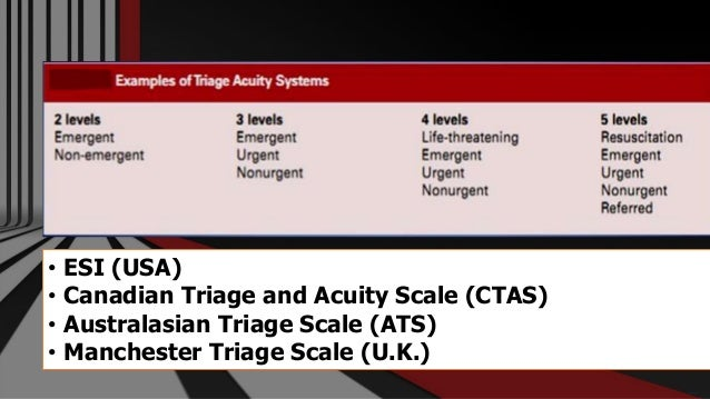 Free PowerPoint Templates • ESI (USA) • Canadian Triage and Acuity Scale (CTAS) • Australasian Triage Scale (ATS) • Manche...