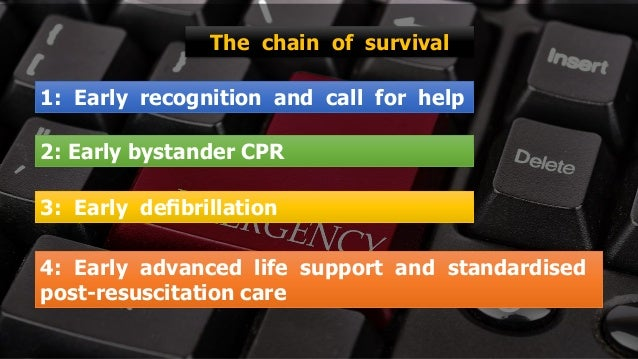 Free PowerPoint Templates 1: Early recognition and call for help 2: Early bystander CPR 3: Early defibrillation 4: Early ad...