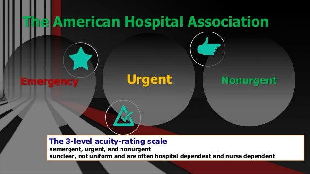 The American Hospital Association Free PowerPoint Templates Emergency Urgent Nonurgent The 3-level acuity-rating scale •em...