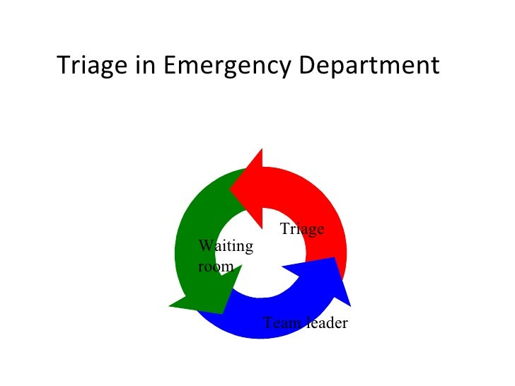 Emergency department triage: an ethical analysis