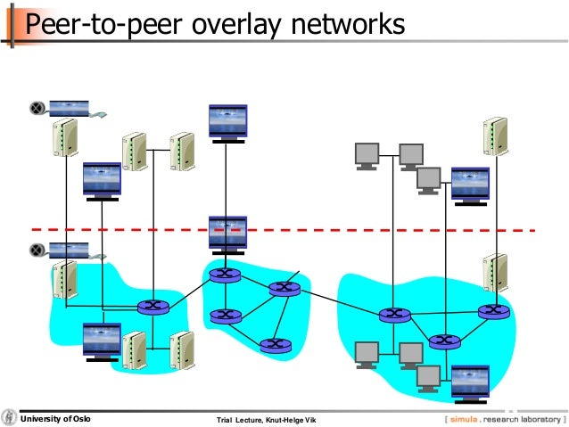 the kazaa overlay Overlay network means a virtual network on top of the underlying ip network end host ip router kangasharju: peer-to-peer networks 25 kazaa history.