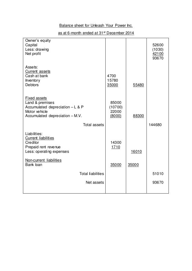 Trial Balance Sheet Exercise