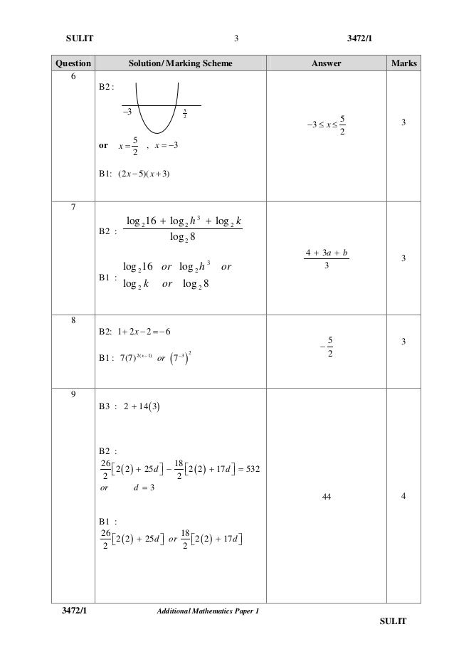spm paper additional math Solve the equation 2x 4 2x 3 1 (spm 05) solution 2 solve the equation 324 48x 6 (spm 04)  indices and logarithms additional mathematics module 9.